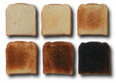 Carbohydrates: dextrinization | IFST